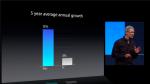 Grafico utilizzo PC - Mac